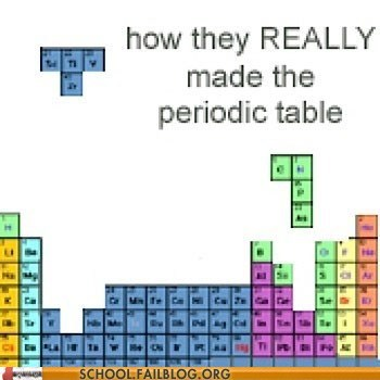 patience science Chemistry peroidic table tetris - 6625906944