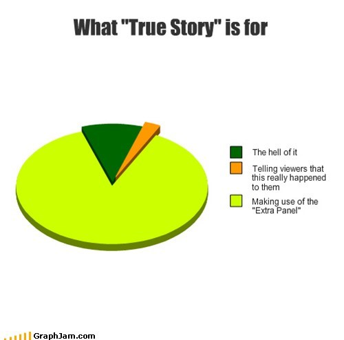 extra panel Pie Chart Rage Comics true story