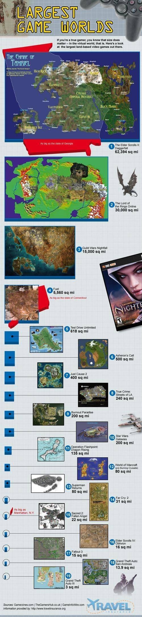 daggerfall game worlds mind blown - 6628343552