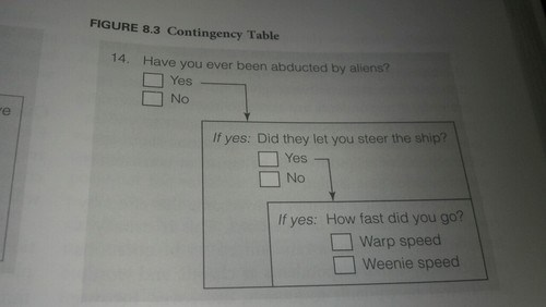 Aliens,test,truancy story,warp speed,weenie speed