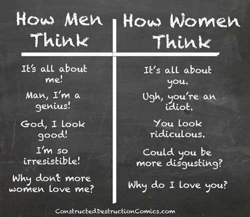 backwards men vs women mirror self-centered