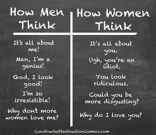 men vs women mirror - 6629361408