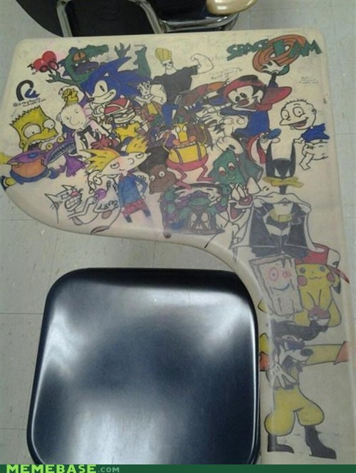 90s kids cartoons desk envy categoryvoting-page