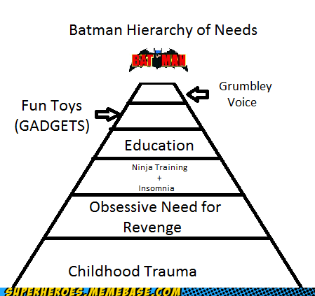batman,how to become a hero,needs