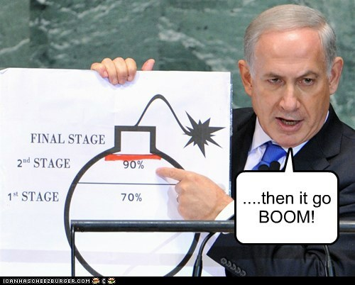 Chart nuclear physics benjamin netanyahu boom for dummies
