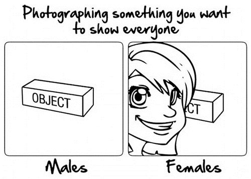 males vs females photographing instagram