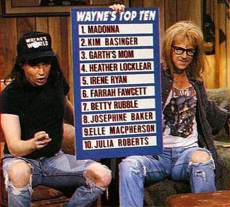 waynes world,TV,Mike Meyers,top ten