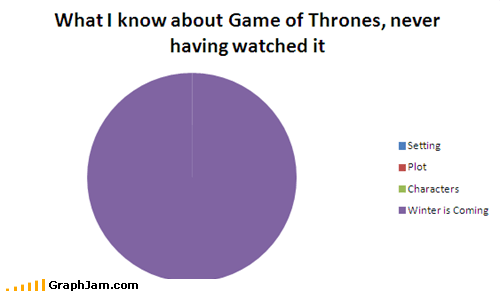 Winter Is Coming Game of Thrones Pie Chart TV categoryimage - 6636734208