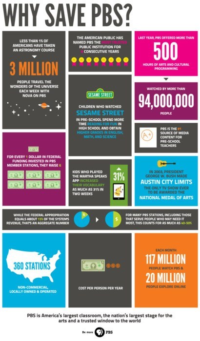 infographic categoryimage - 6640161792