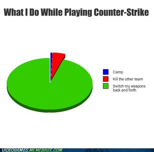 counter strike,Chart,PC
