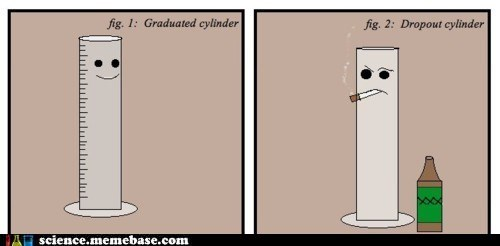 graduated cylinder,dropout,pun,science materials