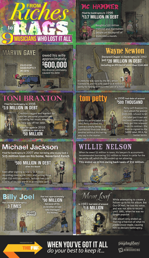 riches to rags,rock stars,infographic