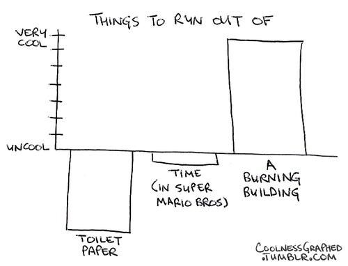 Things to Run Out Of