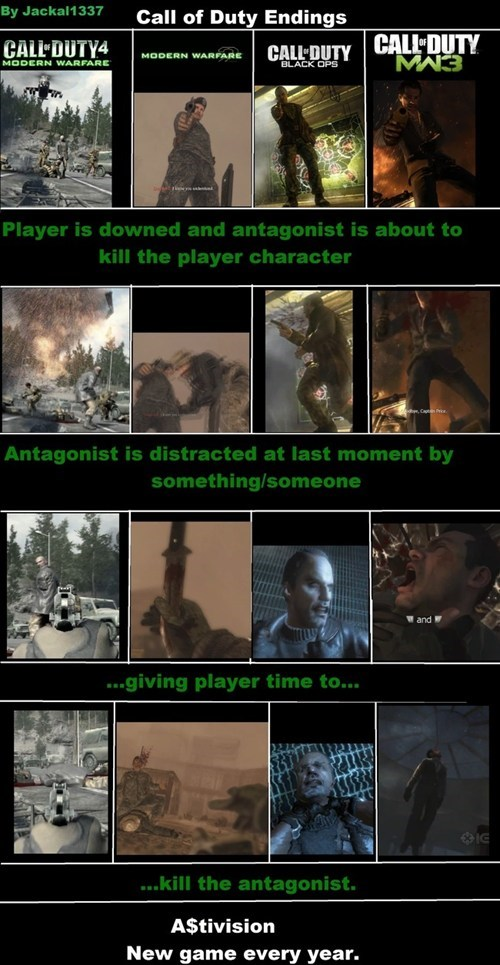 call of duty,what-story,ending,people play for multiplayer