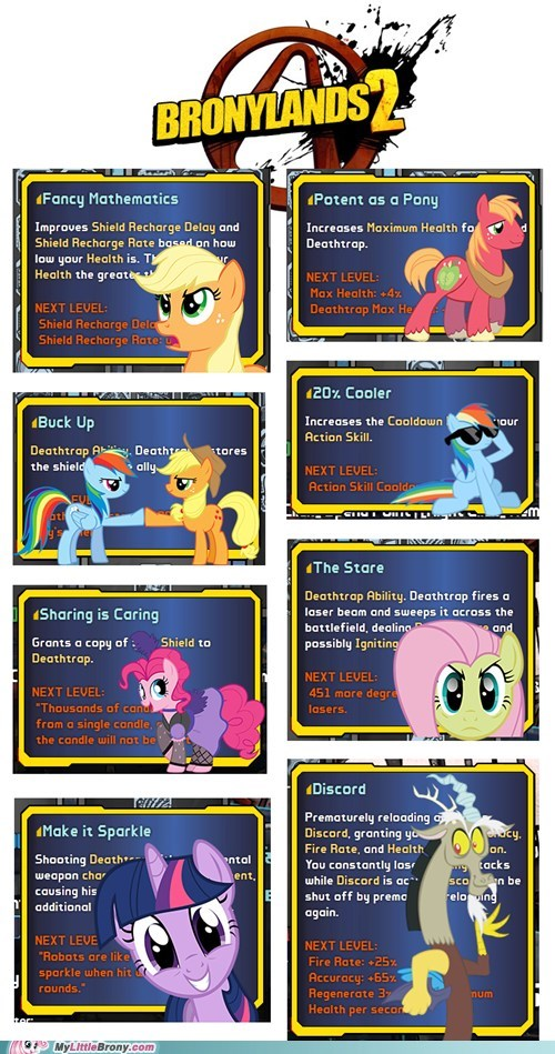 bronylands 2,video games,borderlands 2,amazing
