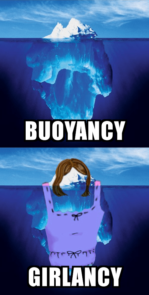 buoyancy girl boy prefix similar sounding homophone literalism lolwut - 6659543296