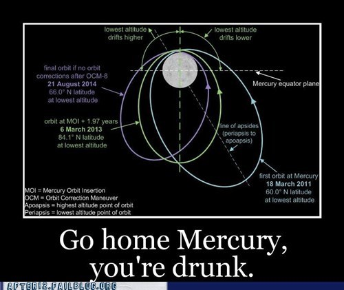 mercury go home youre-drunk orbit