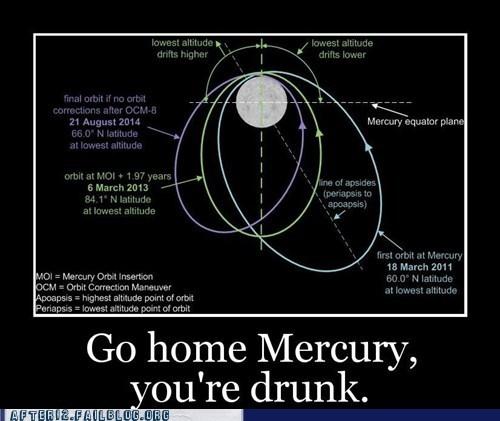 mercury go home youre-drunk orbit - 6661624832