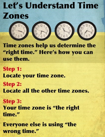 time zones wrong time doing it wrong - 6662342400