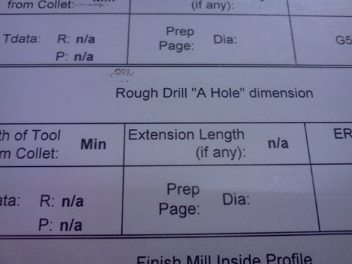 Tool Description FAIL