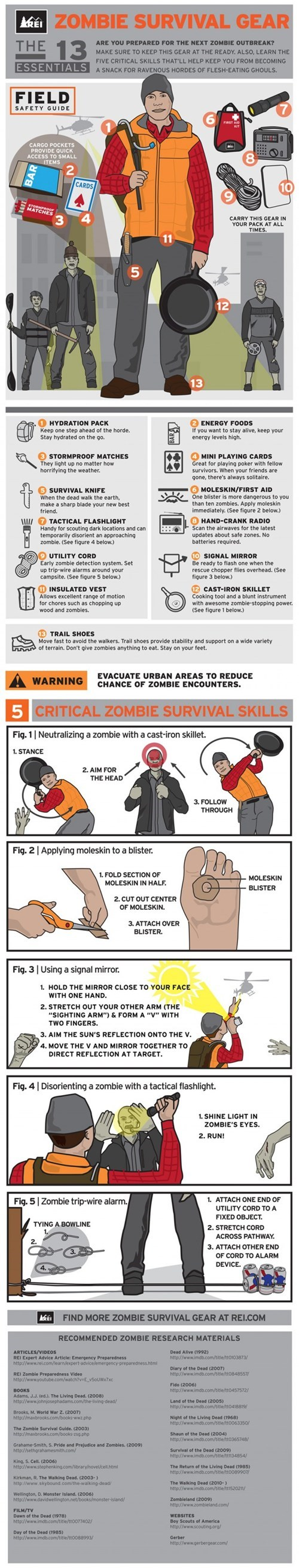 zombie survival guide Rei infographic