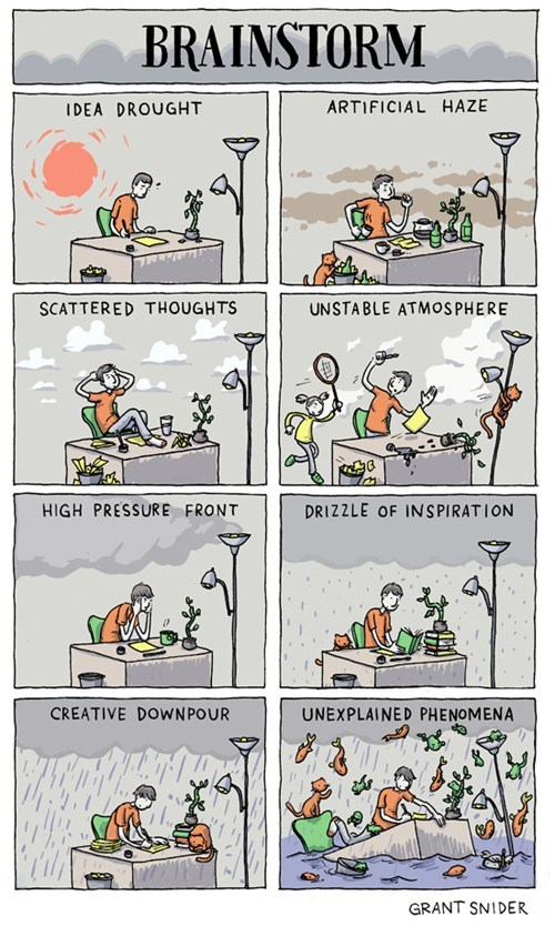 Incidental Comics,ideas,creative downpour