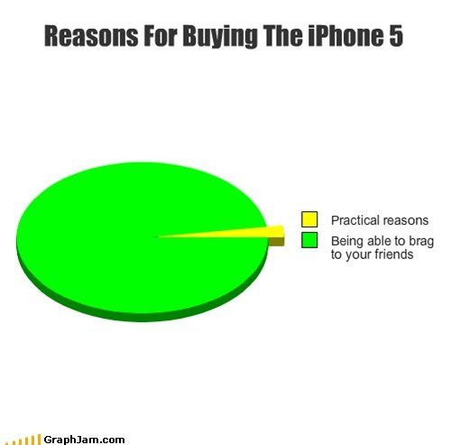 iphone 5 Pie Chart bragging apple