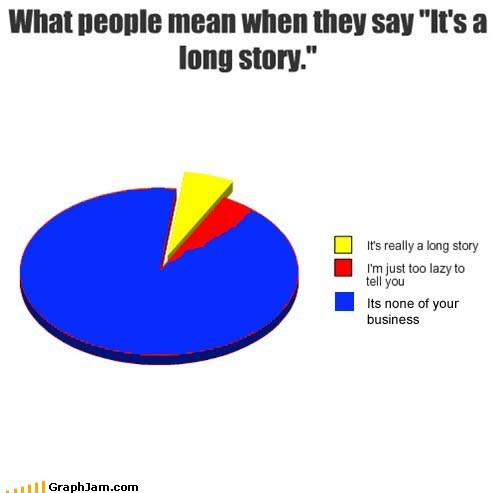 annoying,Pie Chart,long story,none of your business