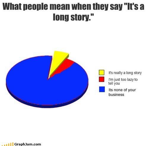 annoying Pie Chart - 6670971136