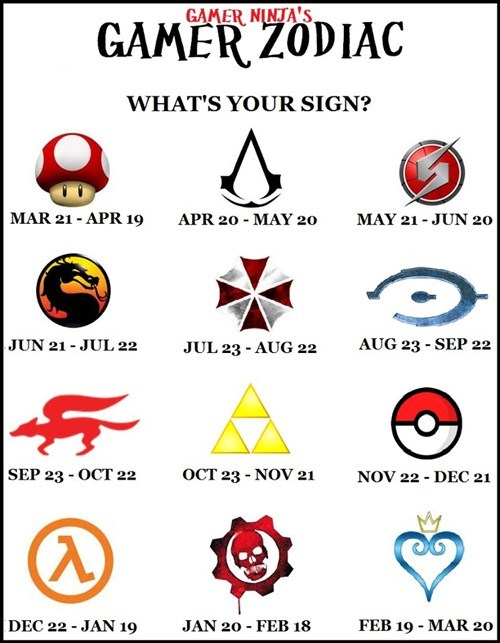 gamer zodiac,gamer ninja,u-happy