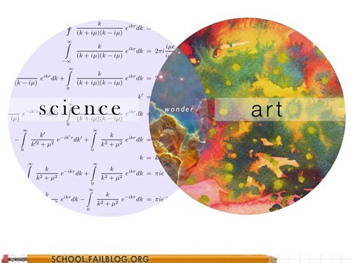 nebulae science art venn diagram - 6676894464
