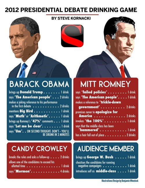 presidential debate drinking game Romney obama candy crowley