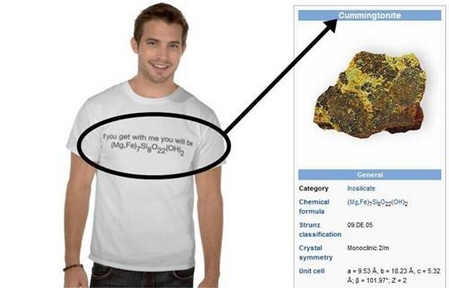 T.Shirt - 6677827328