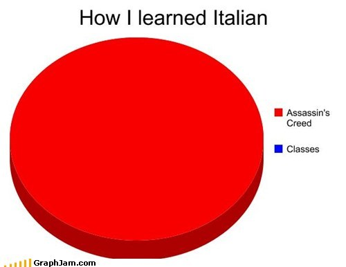 assassins creed,foreign language,italian,school,video games