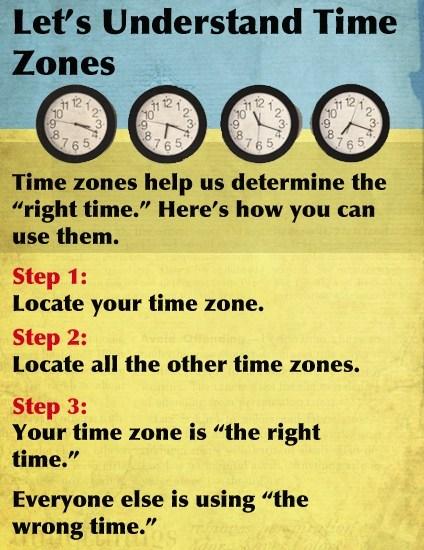 eastern standard time clocks time zones - 6680969216