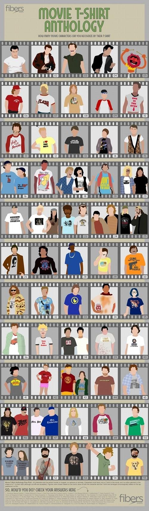 movie t-shirt anthology quiz