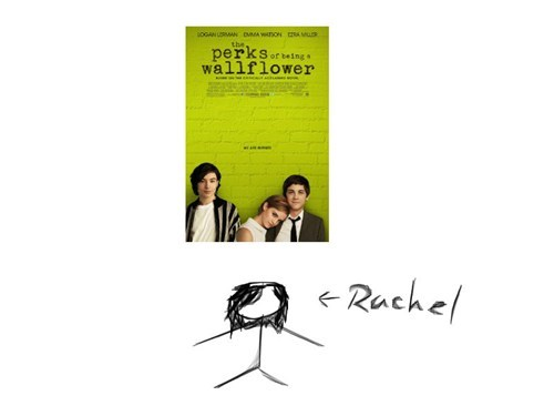 the perks of being a wallflower,get over it,getting over,over,literalism,double meaning,spacial,space,colloquialism