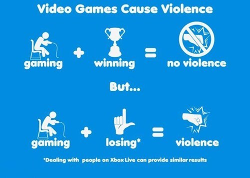 video games violence losing winning sore loser