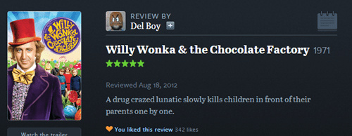 Willy Wonka,movie reviews,summary