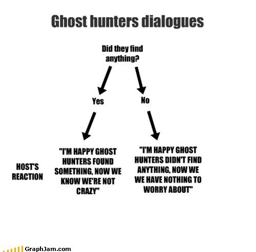 ghost hunters,flow chart,reality tv,happy