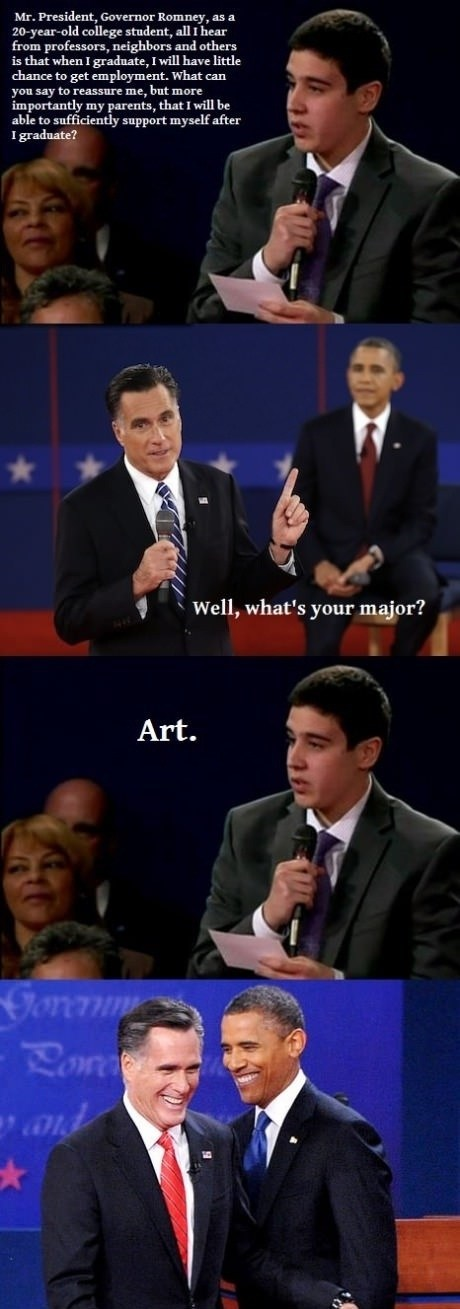 barack obama,Mitt Romney,question,debate,major,art,laughing,jobs