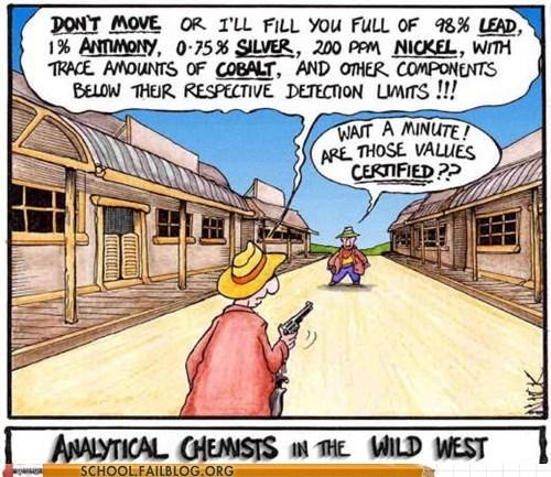 cowboy scientists wild west science Chemistry analytical chemistry - 6688620288