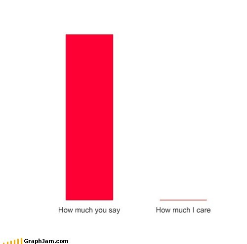 i dont care Bar Graph honesty - 6693093376