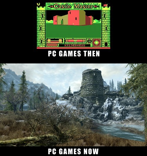 PC games technology - 6699142400