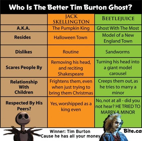 jack skellington beetlejuice tim burton ghost halloween movies - 6699217664
