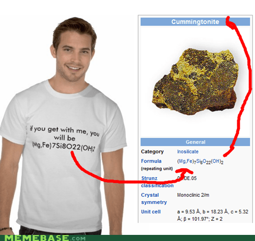 cummingtonite,it's a mineral,Chemistry