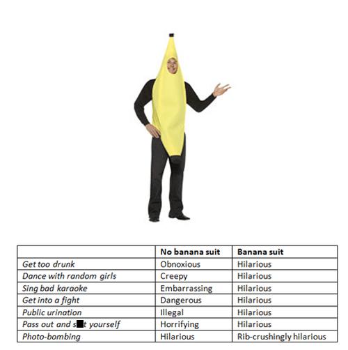 classic halloween costume hilarious - 6701778176