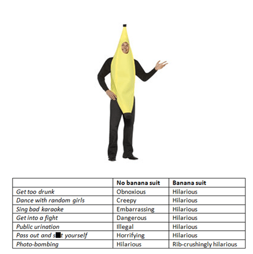 classic banana suit halloween costume hilarious - 6701778176