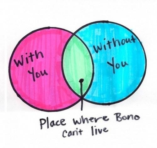 u2,venn diagrams,bono