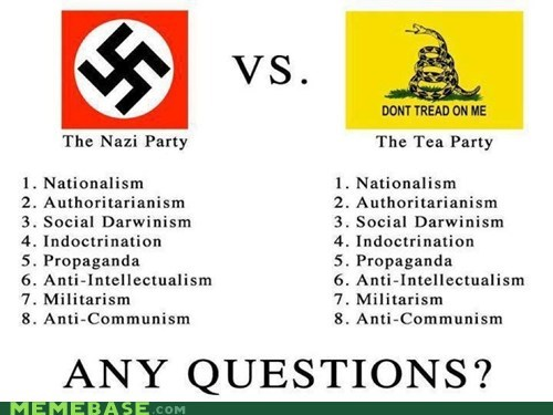 nazis government questions politics tea party - 6704448000